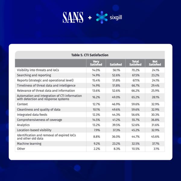 Sixgill _ Images - SANS Survey - 1.1